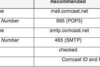 Setting Up Comcast Email on iPhone