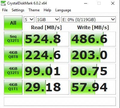 Review Goldenfir – Weijinto 128GB mSATA SSD