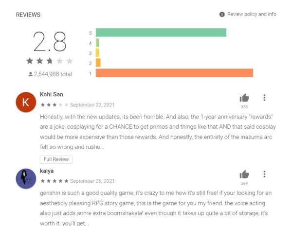 Play Store Ratings Drop Genshin Impact